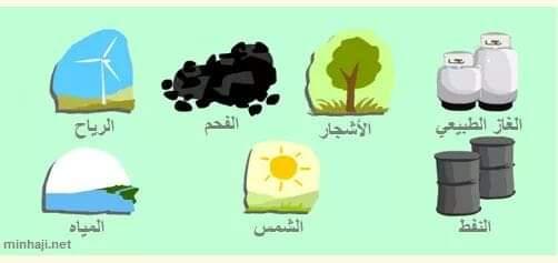 تصنيفات الموارد الطبيعية