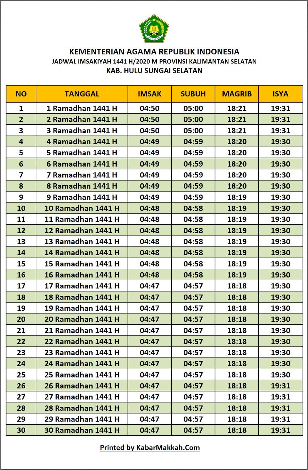 Jadwal Imsakiyah Hulu Sungai Selatan 2020