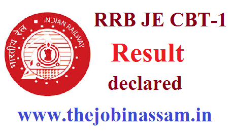 RRB JE Results 2019