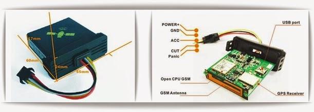 ukuran GPS tracker mini, komponen gps