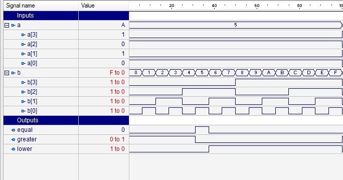 Vhdl Program For 3 Bit Bidirectional Shift Register Weegoodsite