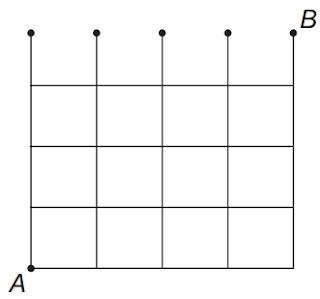OBMEP 2019: Uma formiga caminha pela grade abaixo, podendo se mover apenas para a direita ou para cima