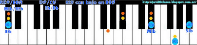 acorde piano chord (RE# con bajo en DO#) o (MIb bajo en REb)