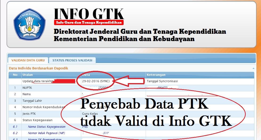 Nuptk Tidak Valid Di Info Gtk