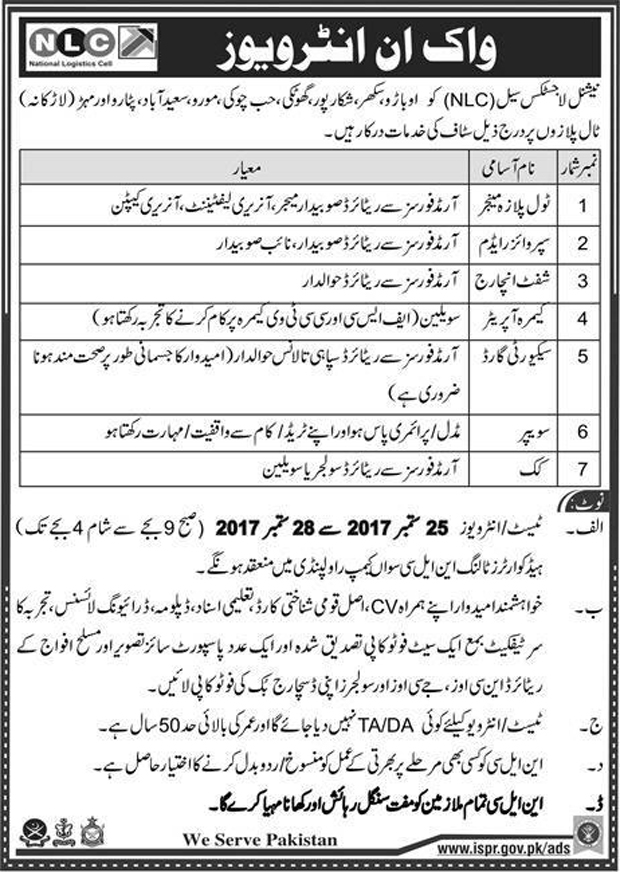 JOBS IN National Logistic Cell Sindh SEP 2017