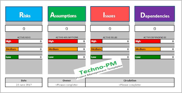 raid log template, raid log