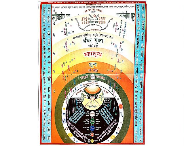 MS01,  सत्संग योग चारों भाग ।। आध्यात्मिक ज्ञान के लिए भानुमती का पिटारा ।।  पुस्तकालय संस्करण