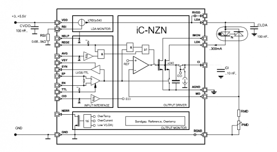 Great and Rapid Laser Driver Circuit for Multi-Function Integrated Laser Driver