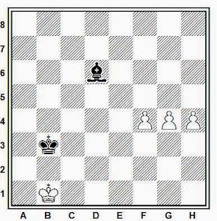 Final de alfil contra tres peones: blancas juegan negras hacen tablas