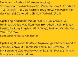 Nederland - Rusland 1-3 (EK2008)