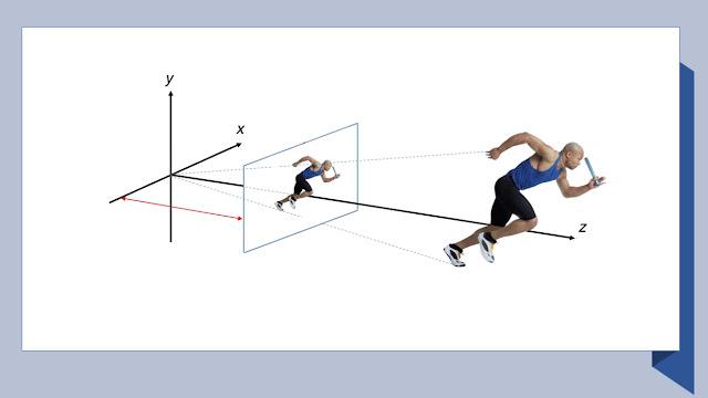 tracnghiem online Phương pháp tọa độ trong chuyển động thẳng đều