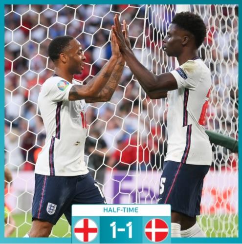 مشاهدة مباراة إنكلترا والدنمارك الان