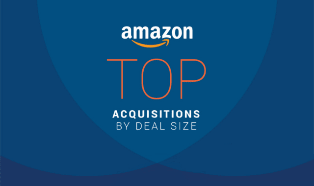Amazon's Top Acquisitions By Deal Size