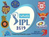 Everything you Must Know About IPL || Indian Premier League || Every Day Excited