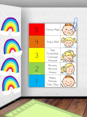 Emotional Check In For Kids PreK and Kinder. Emotions Thermometer Check In Binder and Poster Options - Coping Tools Preschool are a great way to incorporate a feelings emotions check in chart and cards in your classroom or homeschool.