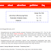 Alternatif Monetasi Blog Selain Adsense