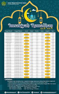 Jadwal Imsakiyah Ramadhan 1441 H Provinsi Kalimantan Utara - Tarakan Info