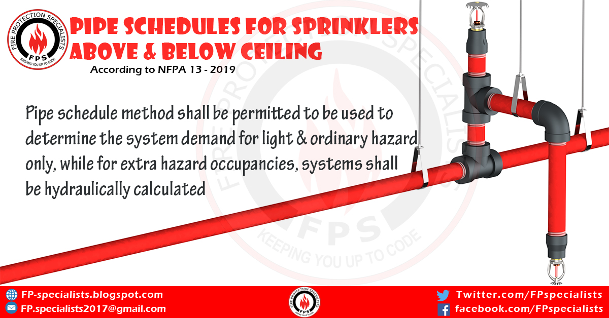 Pipe schedules for sprinklers above & below ceiling - Fire