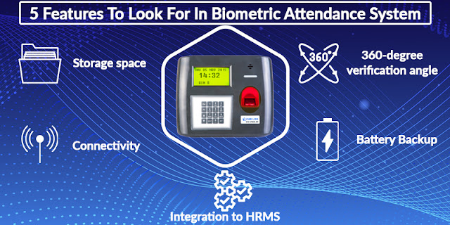5 Features To Look For In Biometric Attendance System