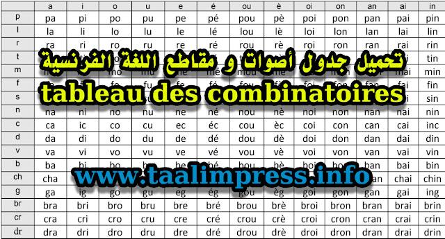 تحميل جدول أصوات و مقاطع اللغة الفرنسية tableau des combinatoires