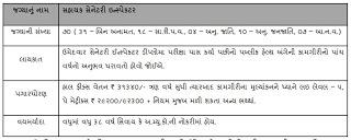 http://www.myojasupdate.com/2019/08/amc-sanitary-inspectorsi-recruitment.html