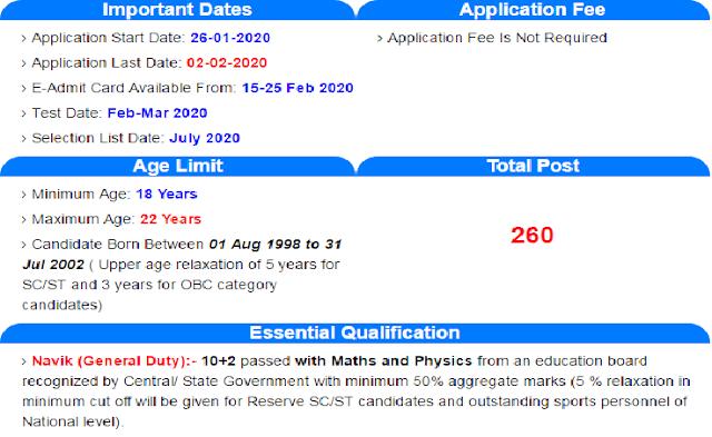 Indian Coast Guard Navik (GD) Online Job Apply 2020