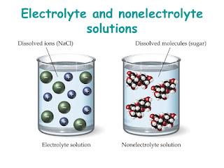 Electrolytes v/s nonelectrolytes