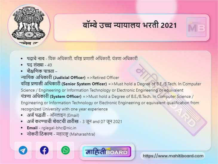 Bombay High Court Bharti 2021