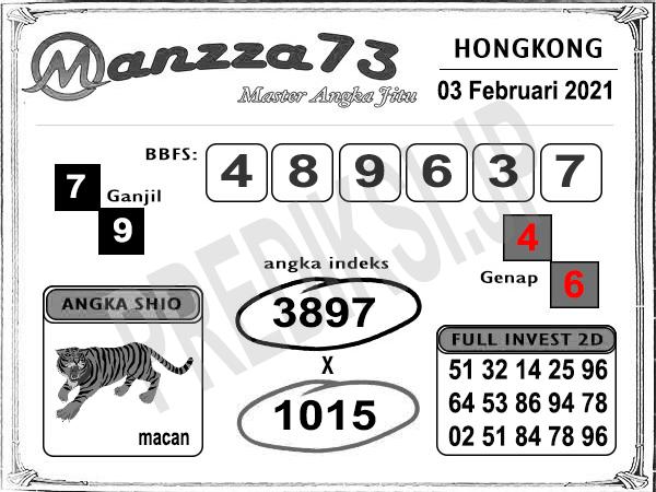 Prediksi Togel Manzza73 HK Rabu 03 Februari 2021
