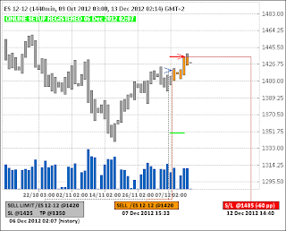 Short ES (e-mini S&P 500) (07.12.12)