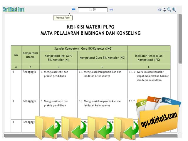 Download Kisi-Kisi Materi PLPG BK Tahun 2016
