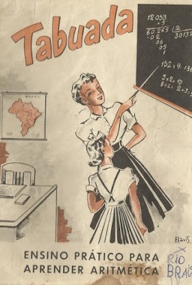 Tabuada: Ensino Prático para Aprender Aritmética