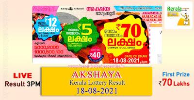 kerala-lottery-result-18-08-2021-akshaya-lottery-results-ak-511-keralalotteriesresults.in