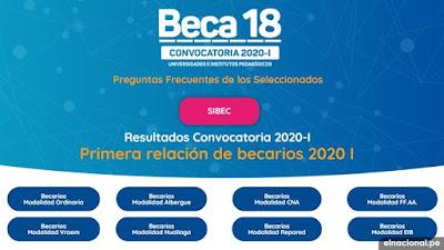 BECA 18, resultado de ganadores convocatoria 2020-I