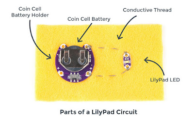Basic example of wearable circuit using Lilypad parts