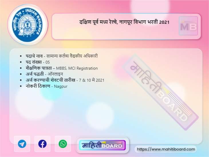 South East Central Railway Nagpur Bharti 2021