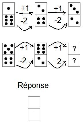 tests dominos avec corrigés