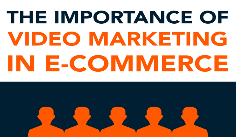 The importance of video marketing in eCommerce