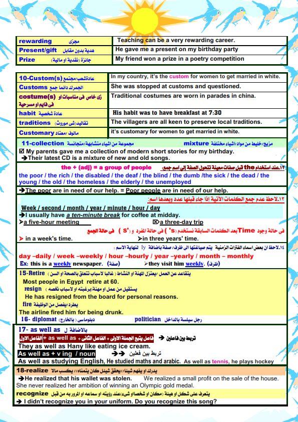 قواعد اللغة الانجليزية والملاحظات اللغوية للصف الثالث الثانوي مستر/ أحمد فرحات 2