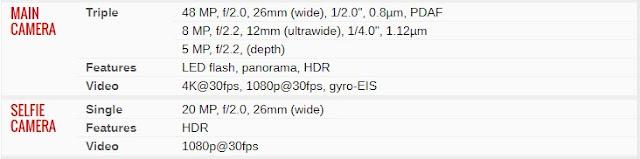 Spesifkasi Samsung Galaxy M21- Kamera