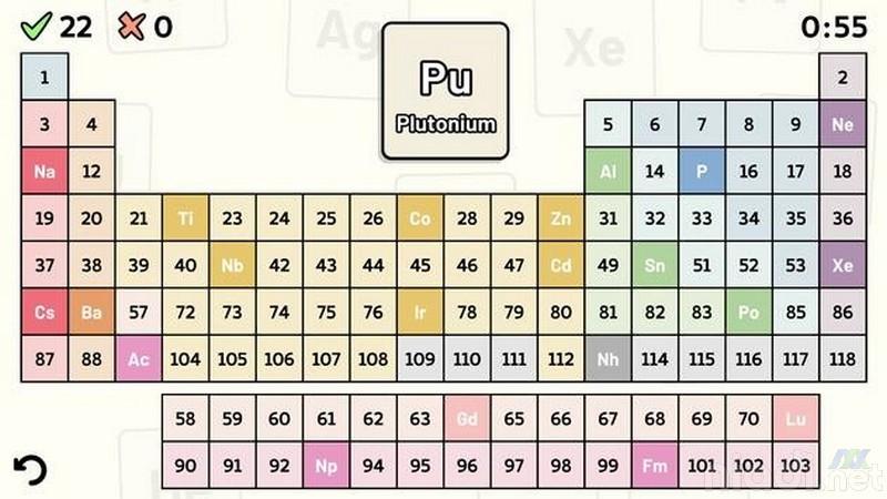 Daftar Game Android untuk Belajar Kimia, Kuis Tabel Periodik