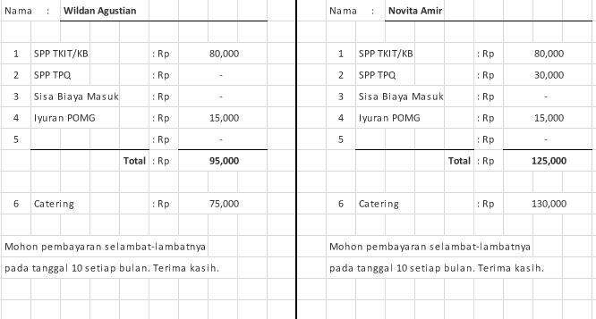 Download Format Kartu Iuran Bulanan PAUD TK