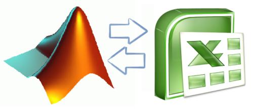 Image result for matlab + excel