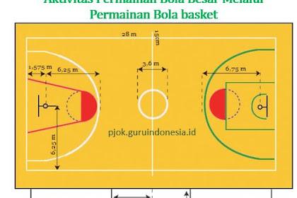 Aktivitas Permainan Bola Besar Melalui Permainan Bola basket