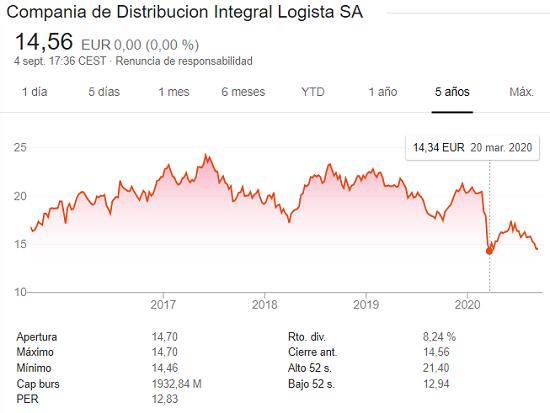 logista-cotizacion