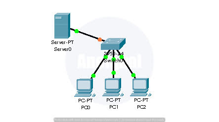 cara setting dns server di cisco packet tracer