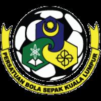 2019 2020 Plantilla de Jugadores del Kuala Lumpur 2019 - Edad - Nacionalidad - Posición - Número de camiseta - Jugadores Nombre - Cuadrado