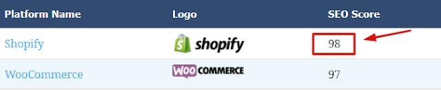 shopify seo