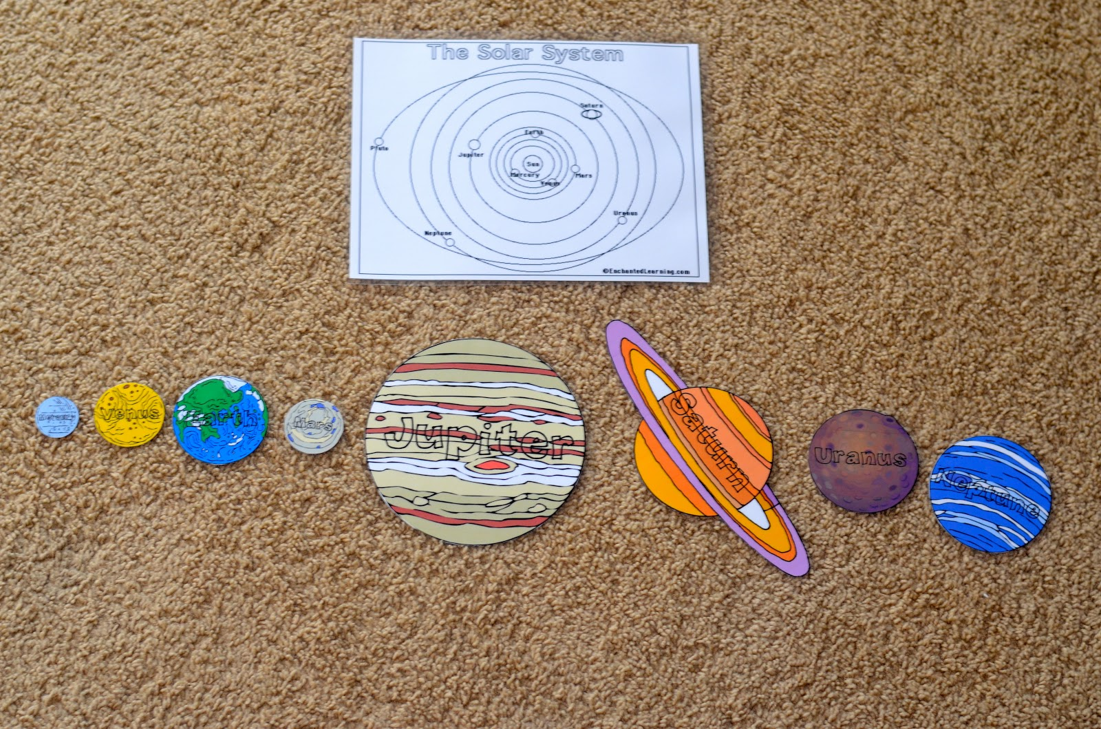 Wolgablog Pre K Solar System