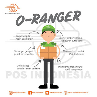Pengenalan Oranger Mitra PT Pos Indonesia